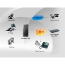IP-PBX Communication System (Hong Kong)