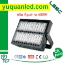 Cree LED Advertising Floodlight (China)