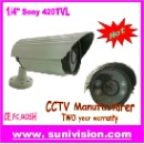 Security Camera (China)